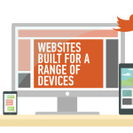 Websites Built for all devices