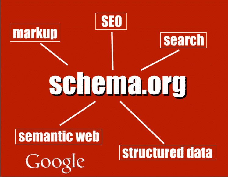Do You Have Schema On Your Website?
