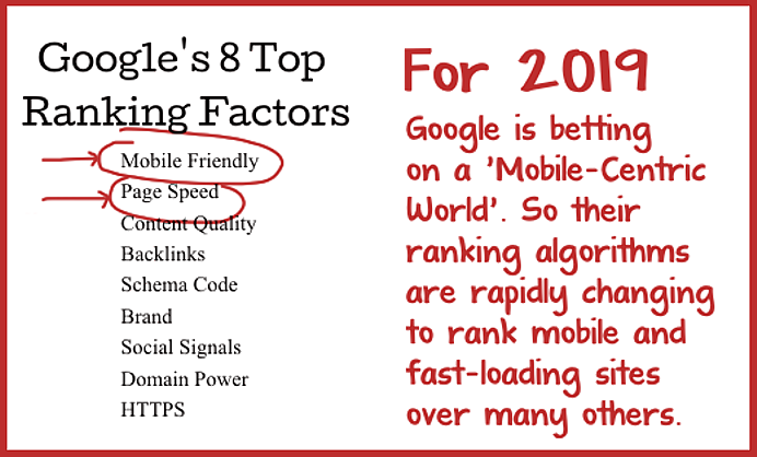 Googles-top-8-ranking-factors-for-2019
