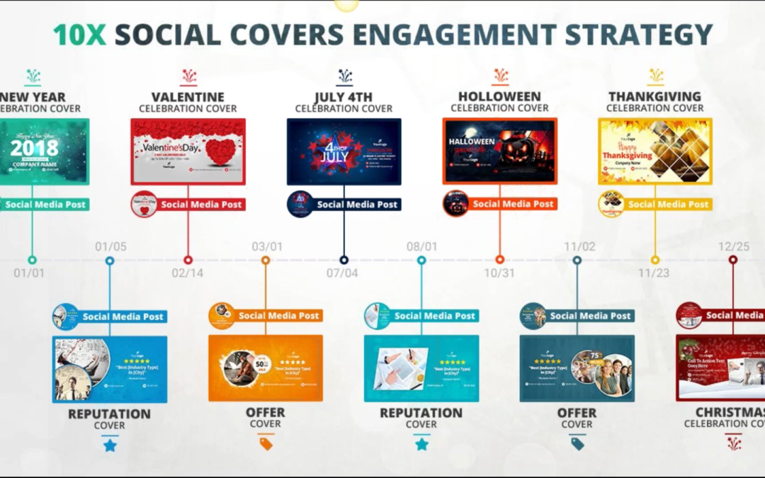 Boost Your Social Media Engagement With Cover Photos